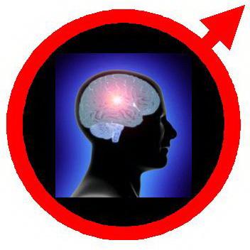 Mindset for Premature Ejaculation Cures